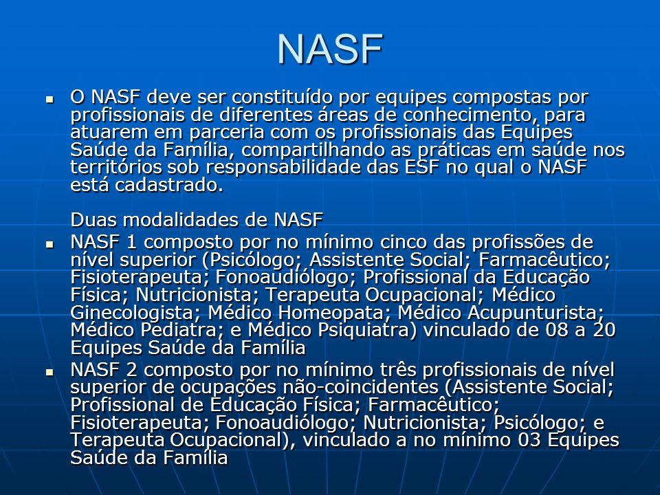 Evolução do Número de Equipes de Saúde Bucal BRASIL - 2001 - junho 2011 – 20. 763 FONTE: SIAB - Sistema de Informação da Atenção Básica