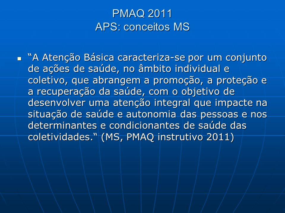 Programa Nacional da Melhoria do Acesso e da Qualidade da Atenção Básica PMAQ-AB Fases PMAQ 1 – Adesão e Contratualização 1 – Adesão e Contratualizaçã