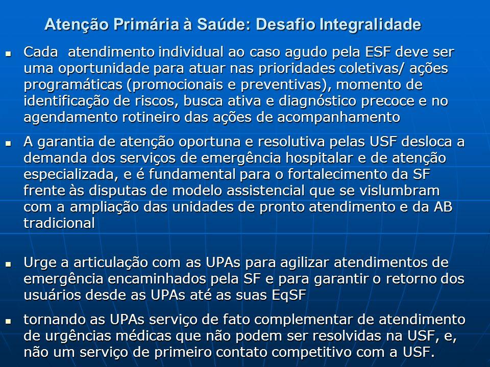 Atenção Primária à Saúde: Desafio integralidade Desafio ESF Integralidade: articular adequadamente ações clínicas e preventivas, ações individuais e c