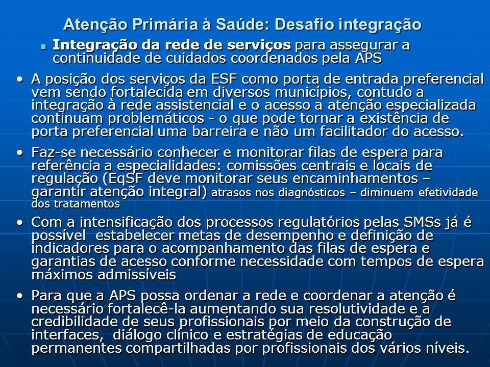 A Estratégia Saúde da Família como serviço de procura regular, segundo famílias em quatro grandes centros urbanos, 2008 IndicadoresAracaju Belo Horizo