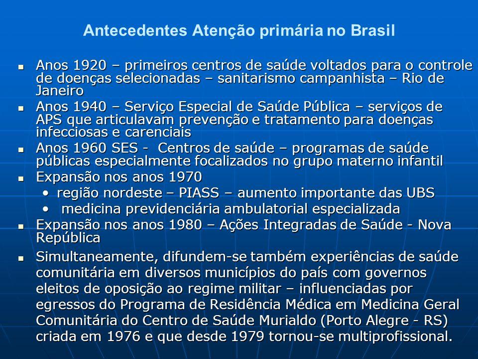 Evolução do Número de Equipes de Saúde Bucal BRASIL - 2001 - junho 2011 – 20.
