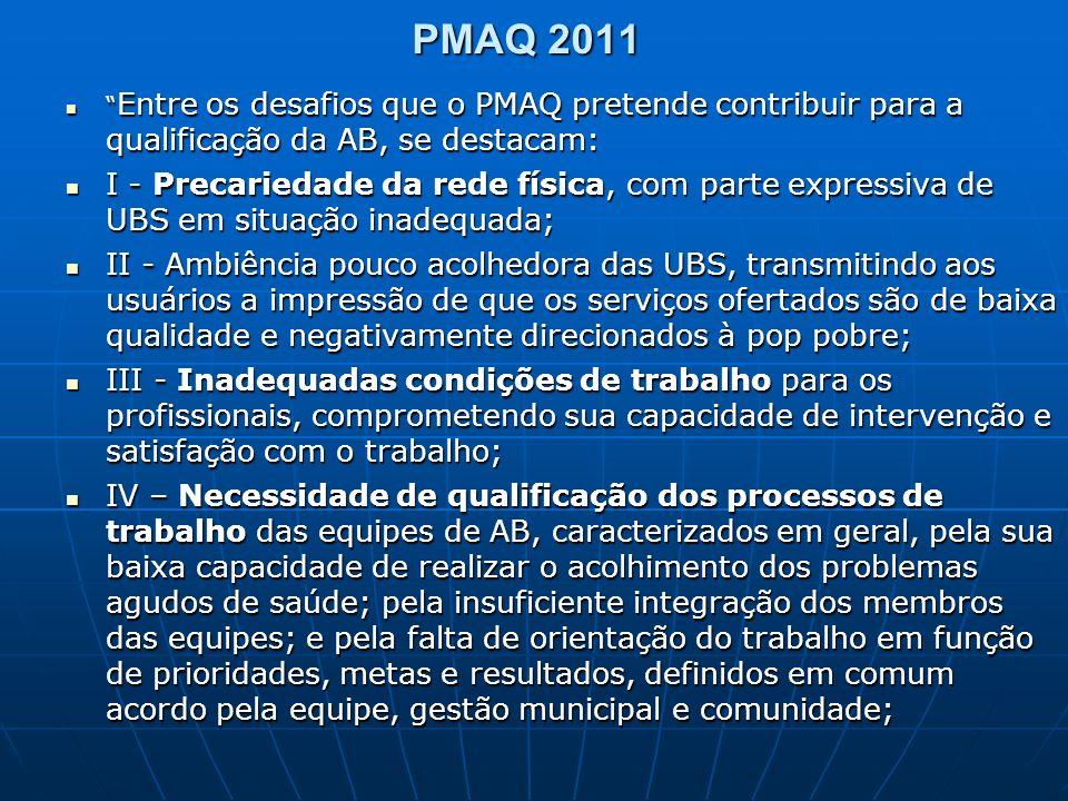 Características selecionadas da força de trabalho em Saúde da Família, Quatro Centros Urbanos, 2008 Características Aracaju Belo Horizonte Florianópol