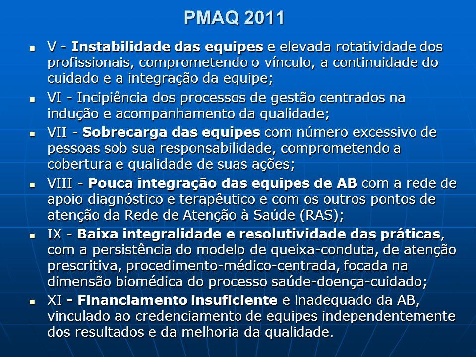 PMAQ 2011 Entre os desafios que o PMAQ pretende contribuir para a qualificação da AB, se destacam: Entre os desafios que o PMAQ pretende contribuir pa