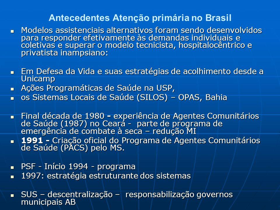 Antecedentes Atenção primária no Brasil Anos 1920 – primeiros centros de saúde voltados para o controle de doenças selecionadas – sanitarismo campanhi