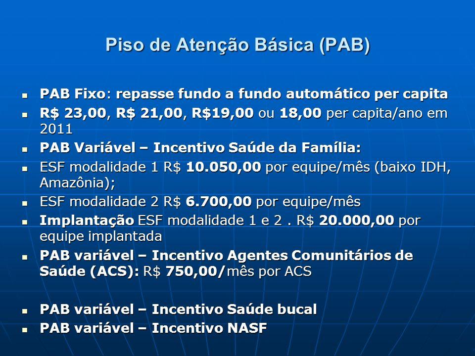 Piso de Atenção Básica (PAB) PAB Fixo: repasse fundo a fundo automático per capita PAB Fixo: repasse fundo a fundo automático per capita R$ 23,00, R$ 21,00, R$19,00 ou 18,00 per capita/ano em 2011 R$ 23,00, R$ 21,00, R$19,00 ou 18,00 per capita/ano em 2011 PAB Variável – Incentivo Saúde da Família: PAB Variável – Incentivo Saúde da Família: ESF modalidade 1 R$ 10.050,00 por equipe/mês (baixo IDH, Amazônia); ESF modalidade 1 R$ 10.050,00 por equipe/mês (baixo IDH, Amazônia); ESF modalidade 2 R$ 6.700,00 por equipe/mês ESF modalidade 2 R$ 6.700,00 por equipe/mês Implantação ESF modalidade 1 e 2.
