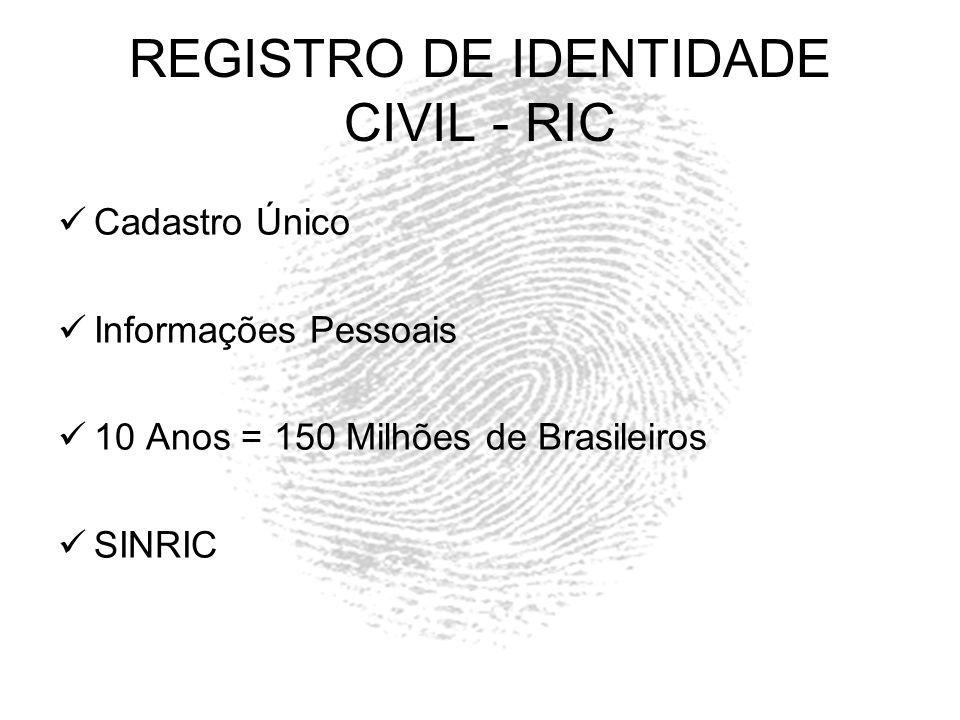 REGISTRO DE IDENTIDADE CIVIL - RIC Cadastro Único Informações Pessoais 10 Anos = 150 Milhões de Brasileiros SINRIC