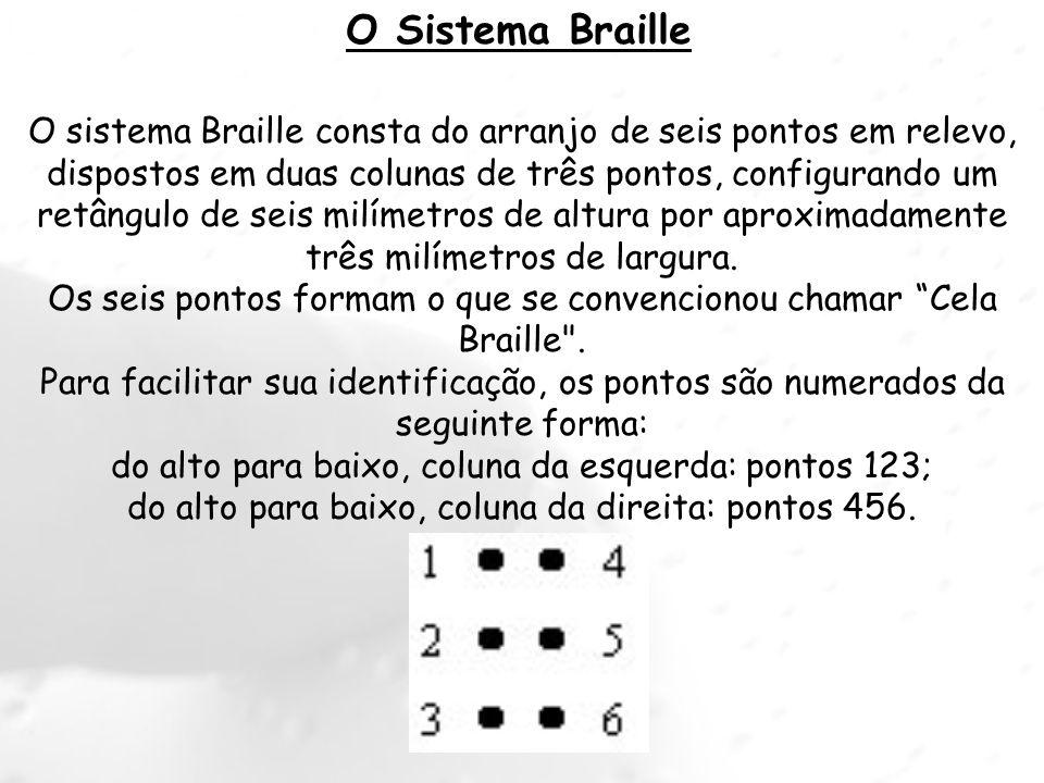 O Sistema Braille O sistema Braille consta do arranjo de seis pontos em relevo, dispostos em duas colunas de três pontos, configurando um retângulo de