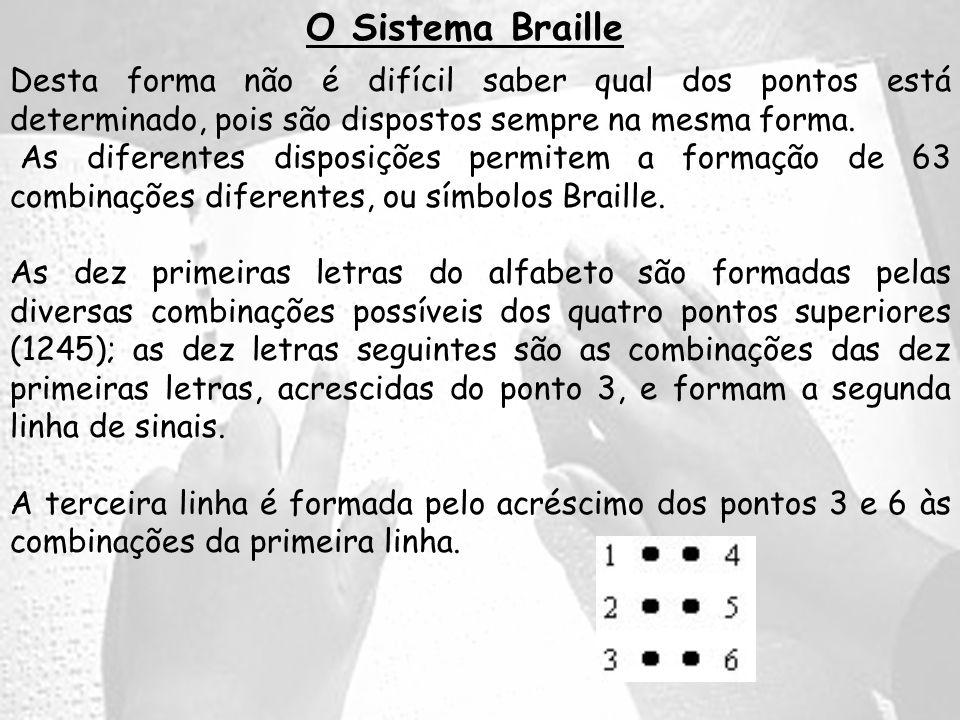 Desta forma não é difícil saber qual dos pontos está determinado, pois são dispostos sempre na mesma forma. As diferentes disposições permitem a forma