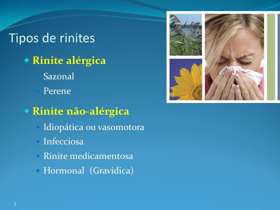 5 Tipos de rinites Rinite alérgica Sazonal Perene Rinite não-alérgica Idiopática ou vasomotora Infecciosa Rinite medicamentosa Hormonal (Gravídica)