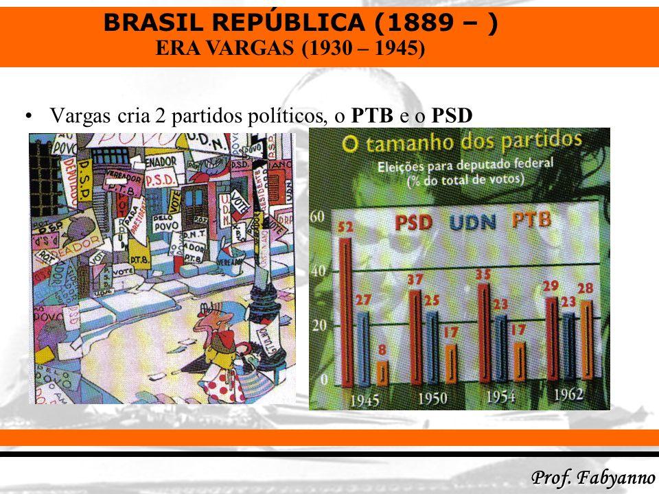 BRASIL REPÚBLICA (1889 – ) Prof. Fabyanno ERA VARGAS (1930 – 1945) Vargas cria 2 partidos políticos, o PTB e o PSD