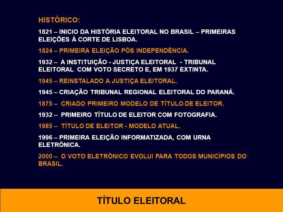 HISTÓRICO: 1821 – INICIO DA HISTÓRIA ELEITORAL NO BRASIL – PRIMEIRAS ELEIÇÕES À CORTE DE LISBOA. 1824 – PRIMEIRA ELEIÇÃO PÓS INDEPENDÊNCIA. 1932 – A I