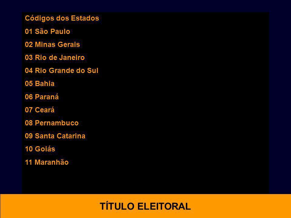 Códigos dos Estados 12 Paraíba 13 Pará 14 Espírito Santo 15 Piauí 16 Rio Grande do Norte 17 Alagoas 18 Mato Grosso 19 Mato Grosso do Sul 20 Distrito Federal 21 Sergipe 22 Amazonas 23 Rondônia OTIMAL TÍTULO ELEITORAL