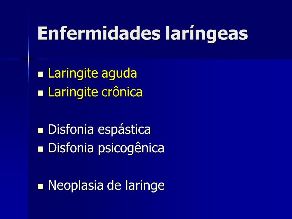 Enfermidades laríngeas Laringite aguda Laringite aguda Laringite crônica Laringite crônica Disfonia espástica Disfonia espástica Disfonia psicogênica