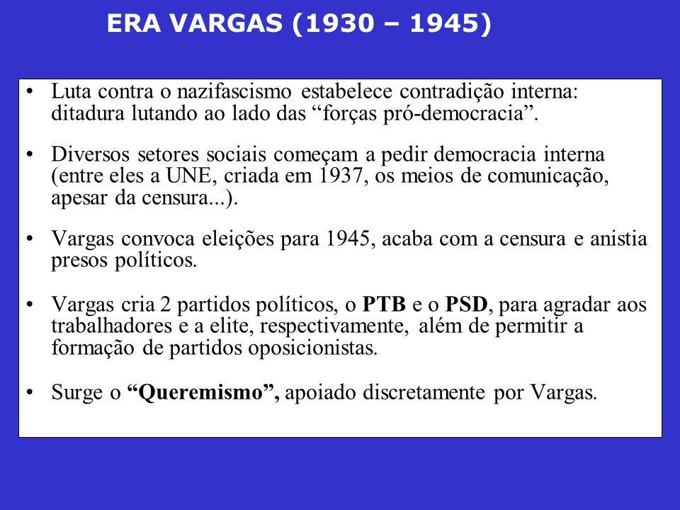 ERA VARGAS (1930 – 1945) Luta contra o nazifascismo estabelece contradição interna: ditadura lutando ao lado das forças pró-democracia. Diversos setor