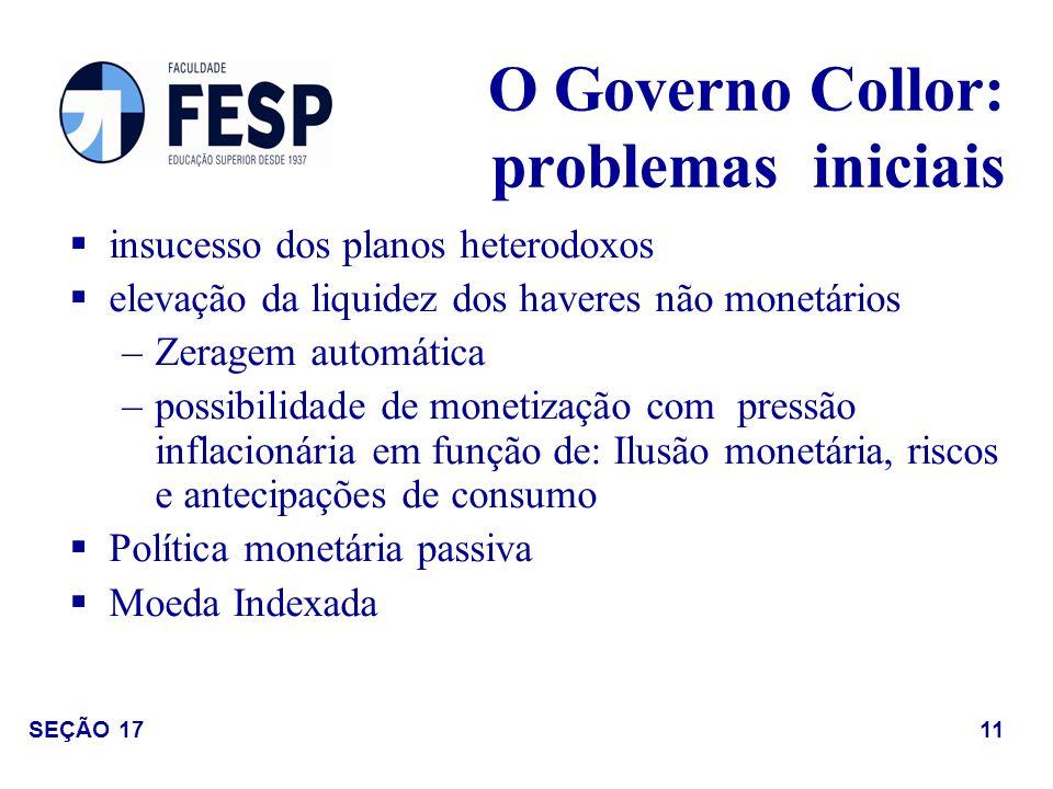 insucesso dos planos heterodoxos elevação da liquidez dos haveres não monetários –Zeragem automática –possibilidade de monetização com pressão inflaci