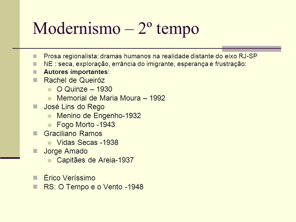 Modernismo – 2º tempo Prosa regionalista: dramas humanos na realidade distante do eixo RJ-SP NE : seca, exploração, errância do imigrante, esperança e