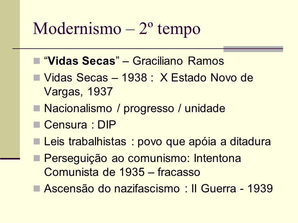 Modernismo – 2º tempo Vidas SecasVidas Secas – Graciliano Ramos Vidas Secas – 1938 : X Estado Novo de Vargas, 1937 Nacionalismo / progresso / unidade