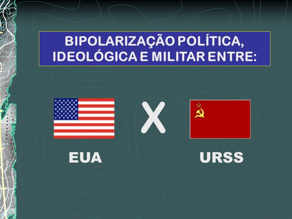 BIPOLARIZAÇÃO POLÍTICA, IDEOLÓGICA E MILITAR ENTRE: EUAURSS X