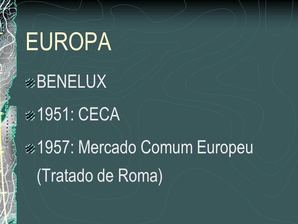 EUROPA BENELUX 1951: CECA 1957: Mercado Comum Europeu (Tratado de Roma)