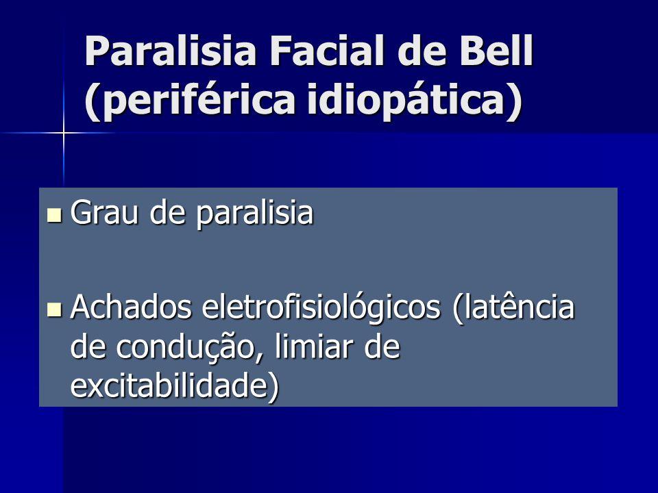 Grau de paralisia Grau de paralisia Achados eletrofisiológicos (latência de condução, limiar de excitabilidade) Achados eletrofisiológicos (latência d