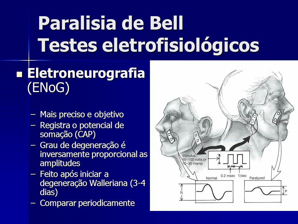 Eletroneurografia (ENoG) Eletroneurografia (ENoG) –Mais preciso e objetivo –Registra o potencial de somação (CAP) –Grau de degeneração é inversamente