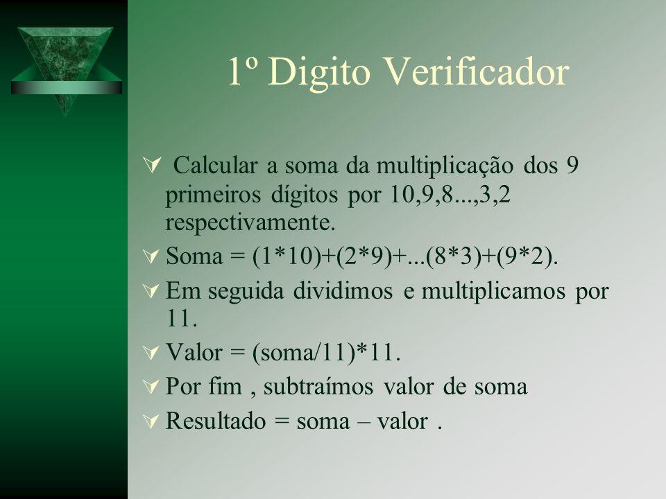 1º Digito Verificador Calcular a soma da multiplicação dos 9 primeiros dígitos por 10,9,8...,3,2 respectivamente. Soma = (1*10)+(2*9)+...(8*3)+(9*2).