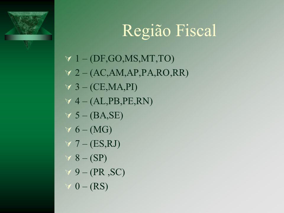 Região Fiscal 1 – (DF,GO,MS,MT,TO) 2 – (AC,AM,AP,PA,RO,RR) 3 – (CE,MA,PI) 4 – (AL,PB,PE,RN) 5 – (BA,SE) 6 – (MG) 7 – (ES,RJ) 8 – (SP) 9 – (PR,SC) 0 –