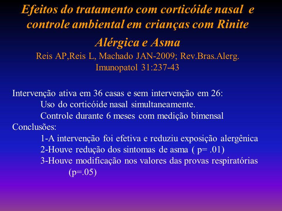 Efeitos do tratamento com corticóide nasal e controle ambiental em crianças com Rinite Alérgica e Asma Reis AP,Reis L, Machado JAN-2009; Rev.Bras.Aler