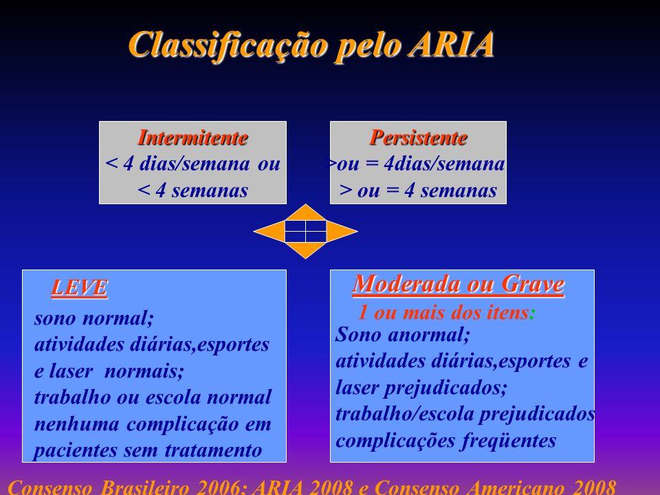 Classificação pelo ARIA Intermitente < 4 dias/semana ou < 4 semanasPersistente >ou = 4dias/semana > ou = 4 semanas LEVE sono normal; atividades diária