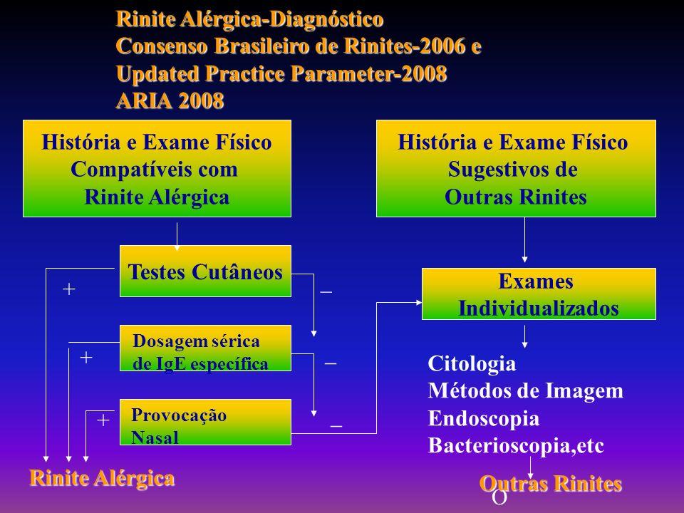 Rinite Alérgica-Diagnóstico Consenso Brasileiro de Rinites-2006 e Updated Practice Parameter-2008 ARIA 2008 História e Exame Físico Compatíveis com Ri