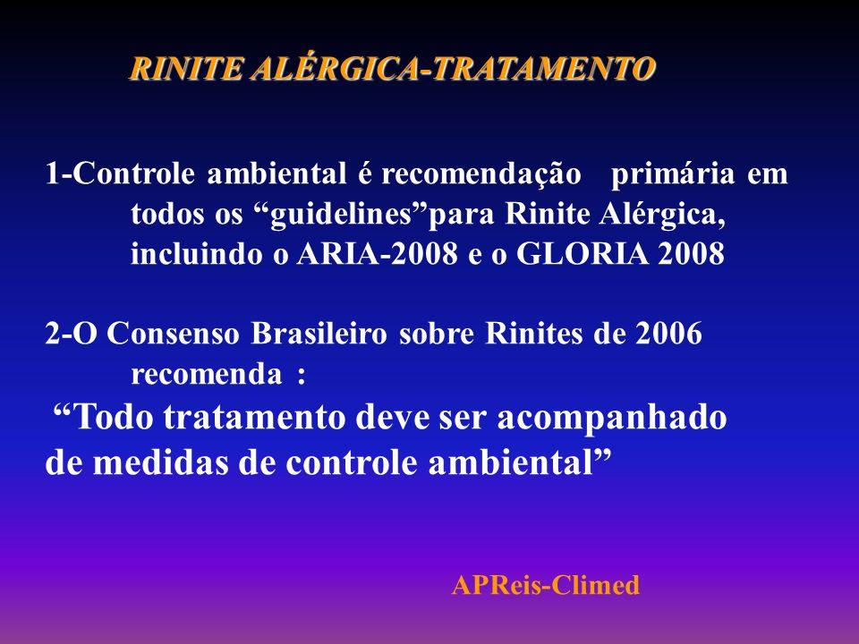 RINITE ALÉRGICA-TRATAMENTO 1-Controle ambiental é recomendação primária em todos os guidelinespara Rinite Alérgica, incluindo o ARIA-2008 e o GLORIA 2