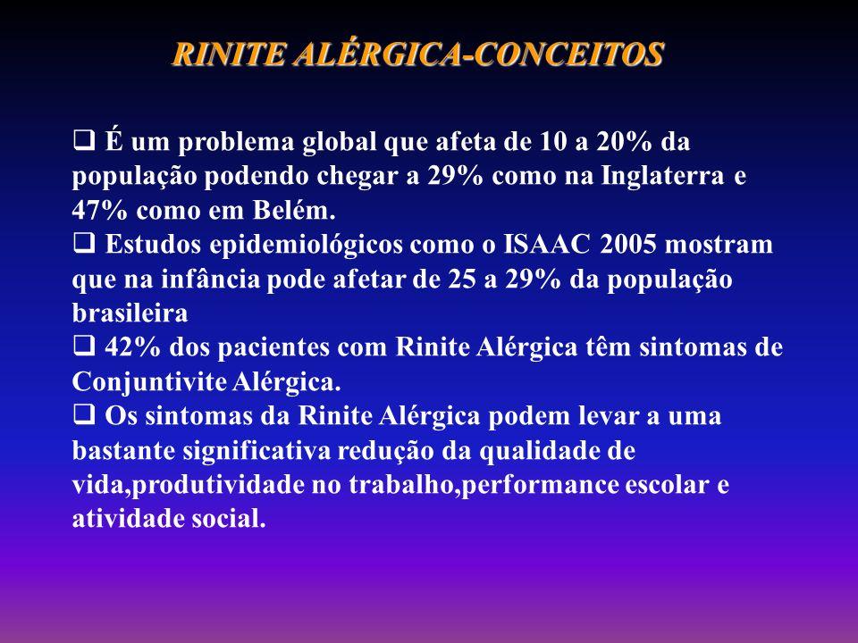 RINITE ALÉRGICA-CONCEITOS É um problema global que afeta de 10 a 20% da população podendo chegar a 29% como na Inglaterra e 47% como em Belém. Estudos