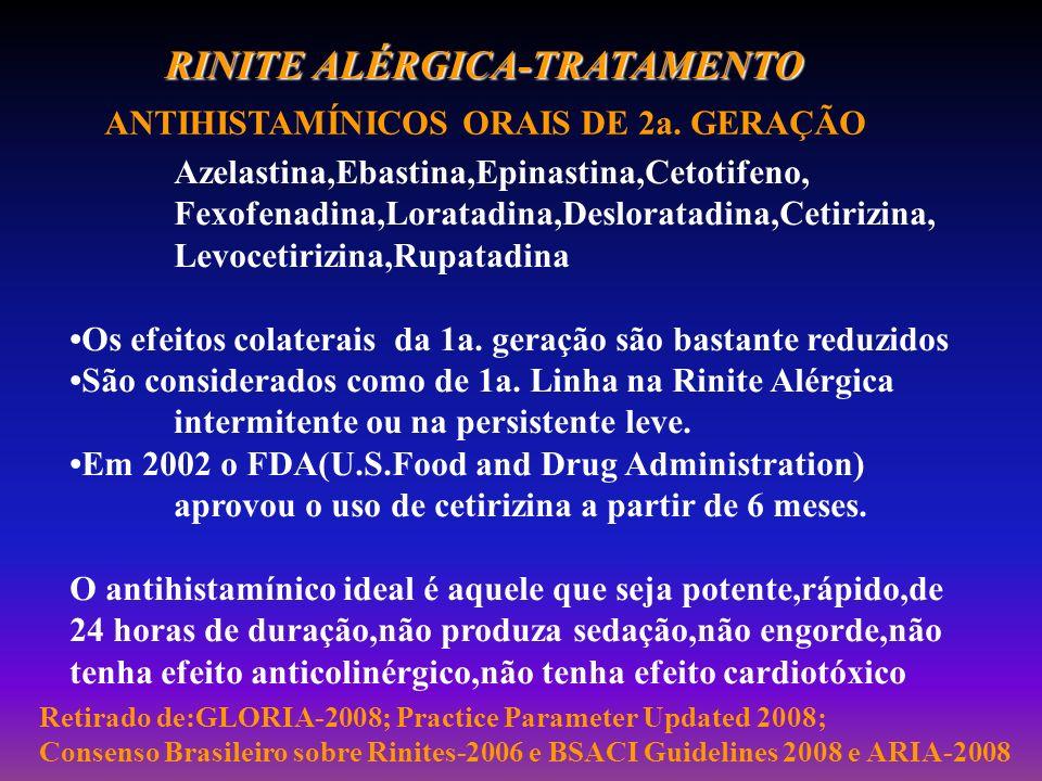 RINITE ALÉRGICA-TRATAMENTO ANTIHISTAMÍNICOS ORAIS DE 2a. GERAÇÃO Retirado de:GLORIA-2008; Practice Parameter Updated 2008; Consenso Brasileiro sobre R