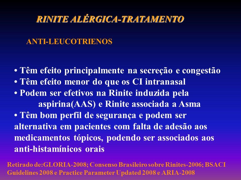 RINITE ALÉRGICA-TRATAMENTO ANTI-LEUCOTRIENOS Retirado de:GLORIA-2008; Consenso Brasileiro sobre Rinites-2006; BSACI Guidelines 2008 e Practice Paramet