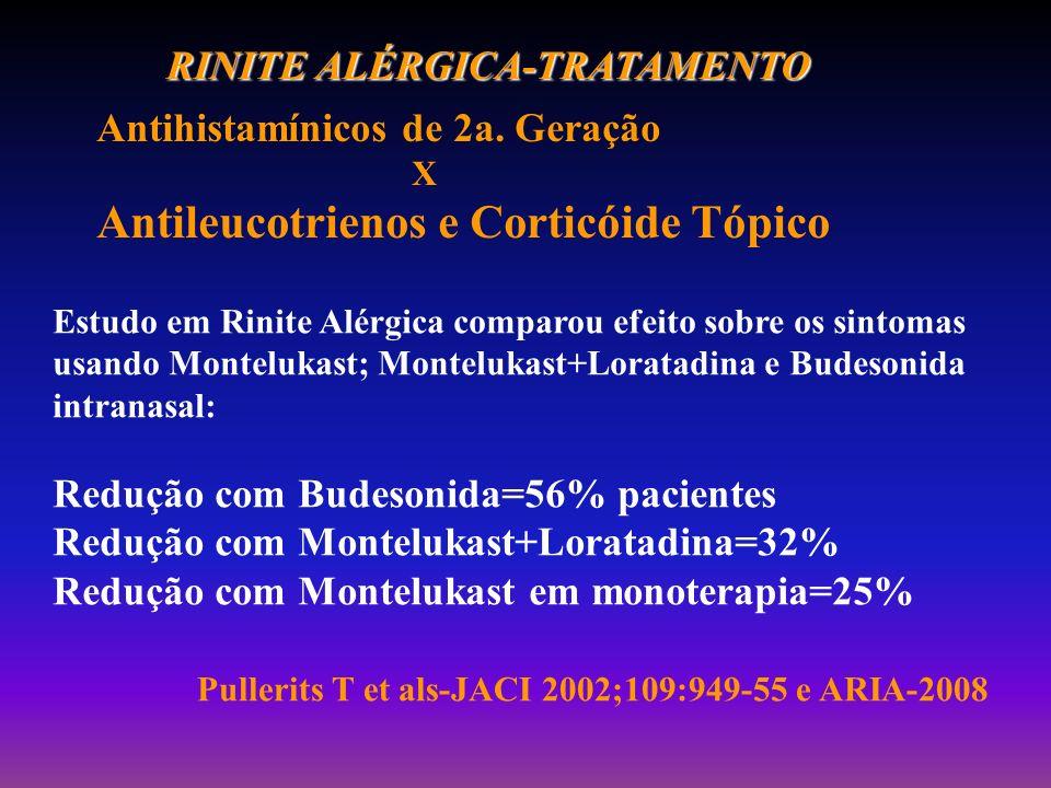 RINITE ALÉRGICA-TRATAMENTO Antihistamínicos de 2a. Geração X Antileucotrienos e Corticóide Tópico Estudo em Rinite Alérgica comparou efeito sobre os s