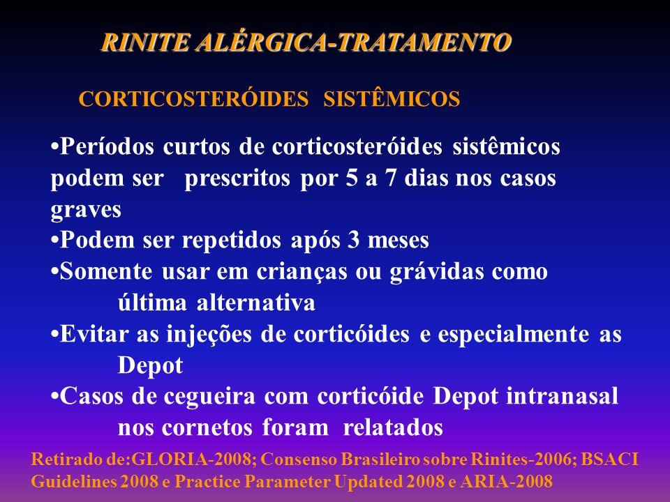 RINITE ALÉRGICA-TRATAMENTO CORTICOSTERÓIDES SISTÊMICOS Períodos curtos de corticosteróides sistêmicos podem ser prescritos por 5 a 7 dias nos casos gr