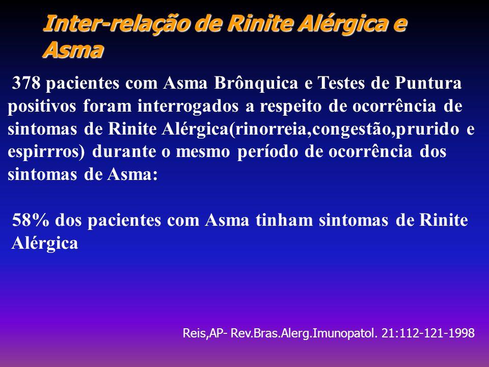 Inter-relação de Rinite Alérgica e Asma 378 pacientes com Asma Brônquica e Testes de Puntura positivos foram interrogados a respeito de ocorrência de