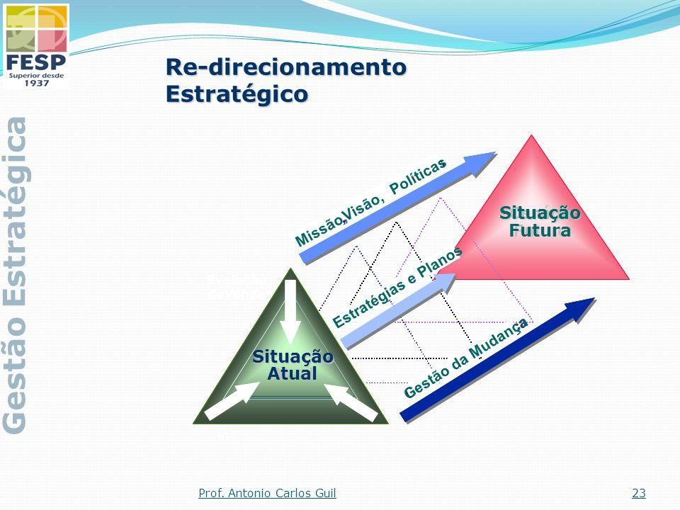Cenário Atual Cenário Futuro Missão, Visão e Políticas Gestão da Mudança Evolução deVendas Objetivos Cenário Atual Situação Cenário Futuro Cenário Sit