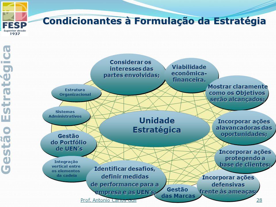 Sistemas Administrativos Gestão do Portfólio de UENs Integração vertical entre os elementos da cadeia Mostrar claramente como os Objetivos serão alcan