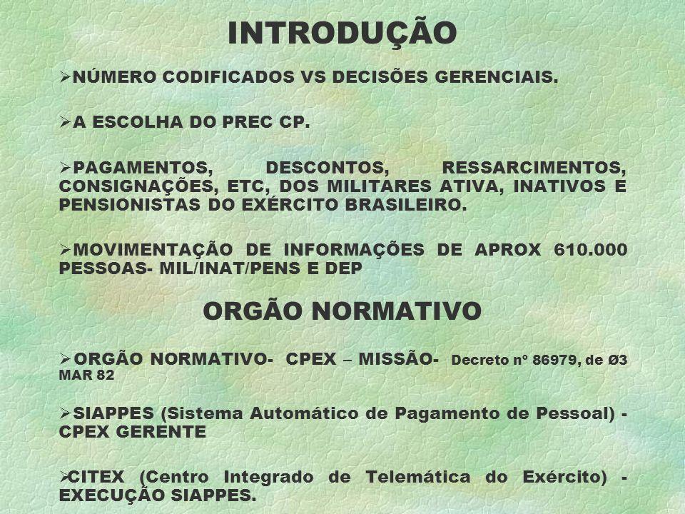 INTRODUÇÃO NÚMERO CODIFICADOS VS DECISÕES GERENCIAIS.