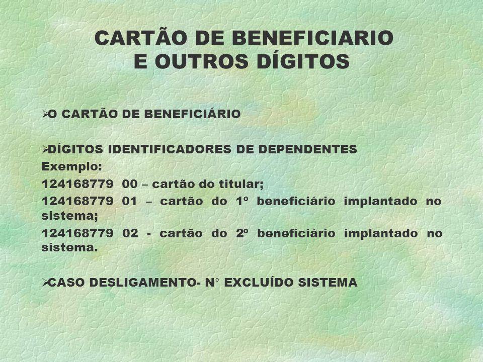 CARTÃO DE BENEFICIARIO E OUTROS DÍGITOS O CARTÃO DE BENEFICIÁRIO DÍGITOS IDENTIFICADORES DE DEPENDENTES Exemplo: 124168779 00 – cartão do titular; 124168779 01 – cartão do 1º beneficiário implantado no sistema; 124168779 02 - cartão do 2º beneficiário implantado no sistema.