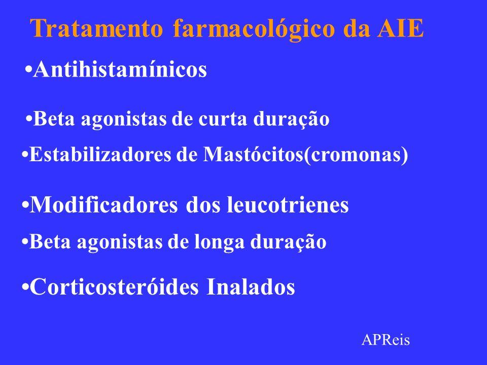 Tratamento farmacológico da AIE Modificadores dos leucotrienes Corticosteróides Inalados APReis Antihistamínicos Estabilizadores de Mastócitos(cromona