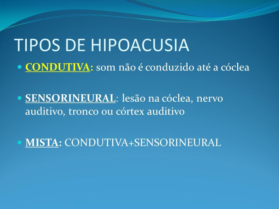 TIPOS DE HIPOACUSIA CONDUTIVA: som não é conduzido até a cóclea SENSORINEURAL: lesão na cóclea, nervo auditivo, tronco ou córtex auditivo MISTA: CONDU