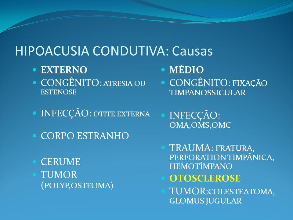 HIPOACUSIA CONDUTIVA: Causas EXTERNO CONGÊNITO: ATRESIA OU ESTENOSE INFECÇÃO: OTITE EXTERNA CORPO ESTRANHO CERUME TUMOR ( POLYP,OSTEOMA) MÉDIO CONGÊNI