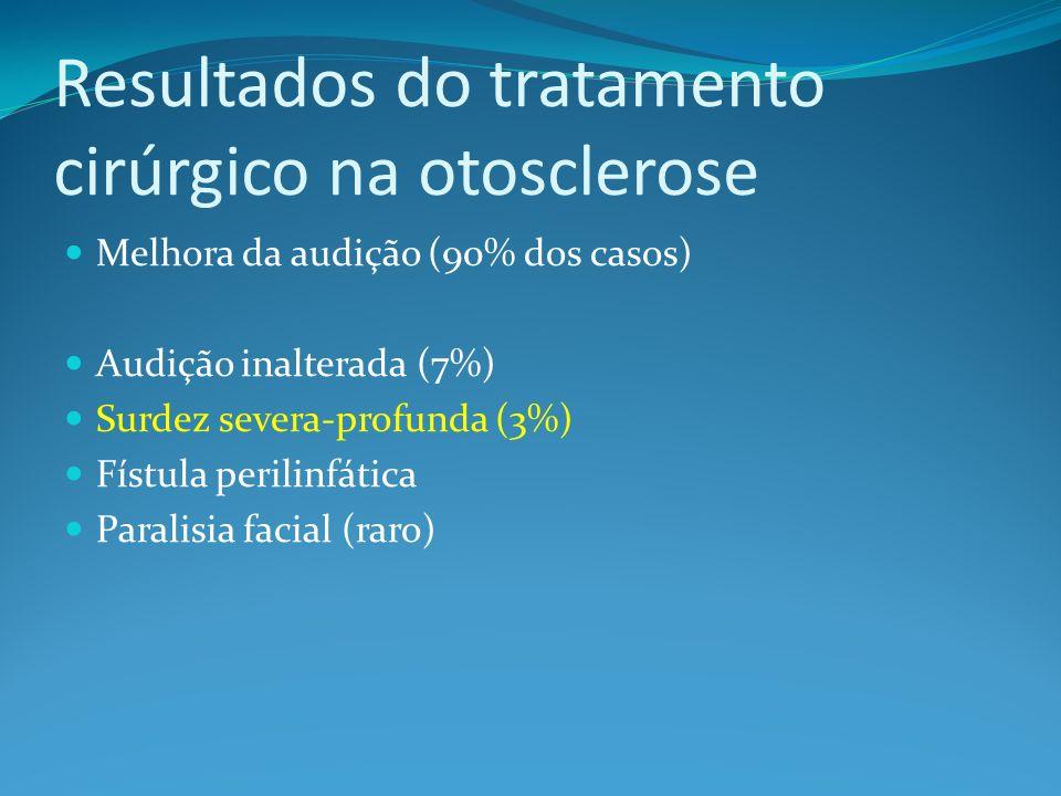 Resultados do tratamento cirúrgico na otosclerose Melhora da audição (90% dos casos) Audição inalterada (7%) Surdez severa-profunda (3%) Fístula peril