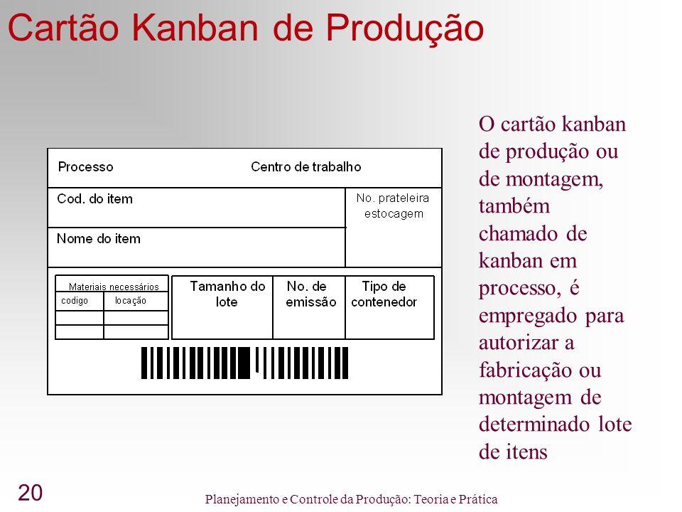 20 Planejamento e Controle da Produção: Teoria e Prática Cartão Kanban de Produção O cartão kanban de produção ou de montagem, também chamado de kanban em processo, é empregado para autorizar a fabricação ou montagem de determinado lote de itens