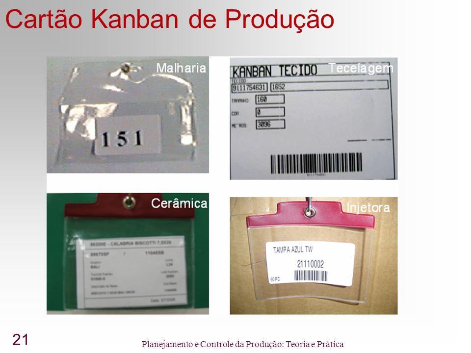 21 Planejamento e Controle da Produção: Teoria e Prática Cartão Kanban de Produção