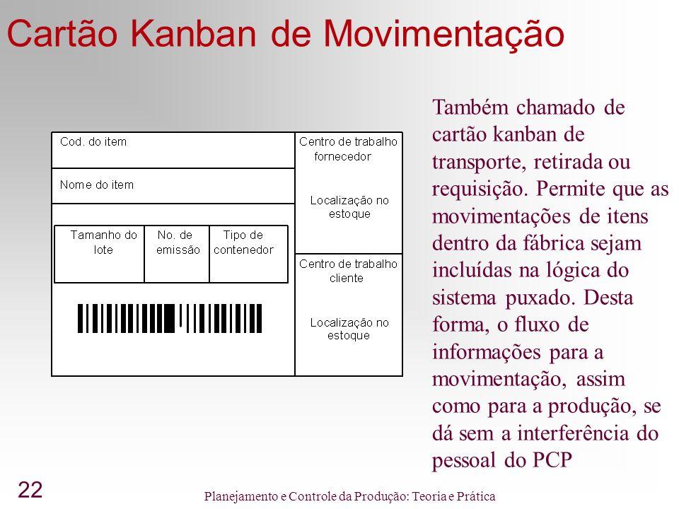 22 Planejamento e Controle da Produção: Teoria e Prática Cartão Kanban de Movimentação Também chamado de cartão kanban de transporte, retirada ou requisição.
