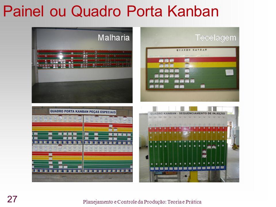 27 Planejamento e Controle da Produção: Teoria e Prática Painel ou Quadro Porta Kanban