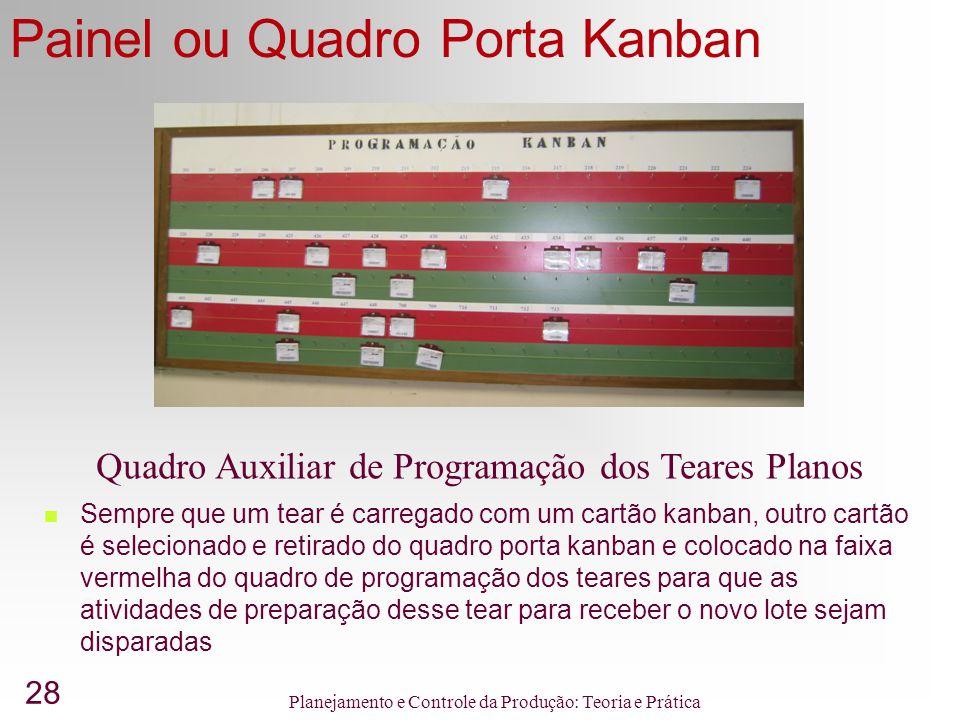 28 Planejamento e Controle da Produção: Teoria e Prática Painel ou Quadro Porta Kanban Quadro Auxiliar de Programação dos Teares Planos Sempre que um